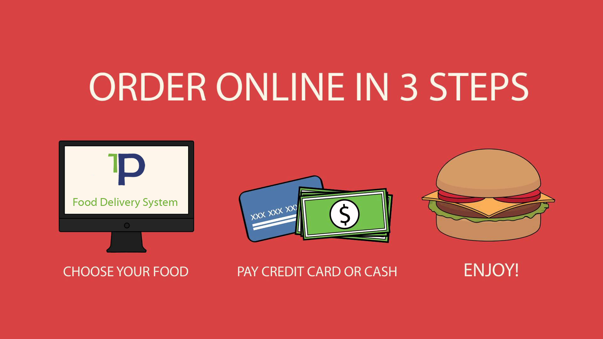 fast food online ordering system